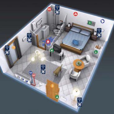 Σύστημα Διαχείρισης Έξυπνων Κτιρίων